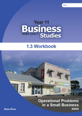 Year 11 Business Studies: Operational Problems In A Small Business 1.3